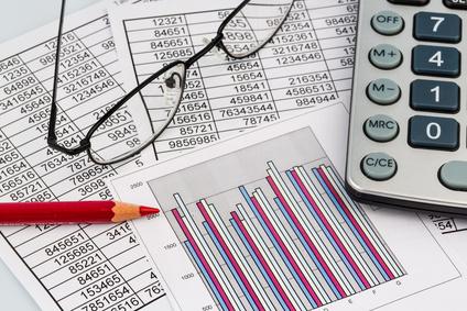 Abschreibungen auf Anlagevermögen AfA